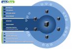 Portal da Escola - Cloud Computing